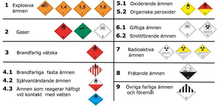 farligtgods-2